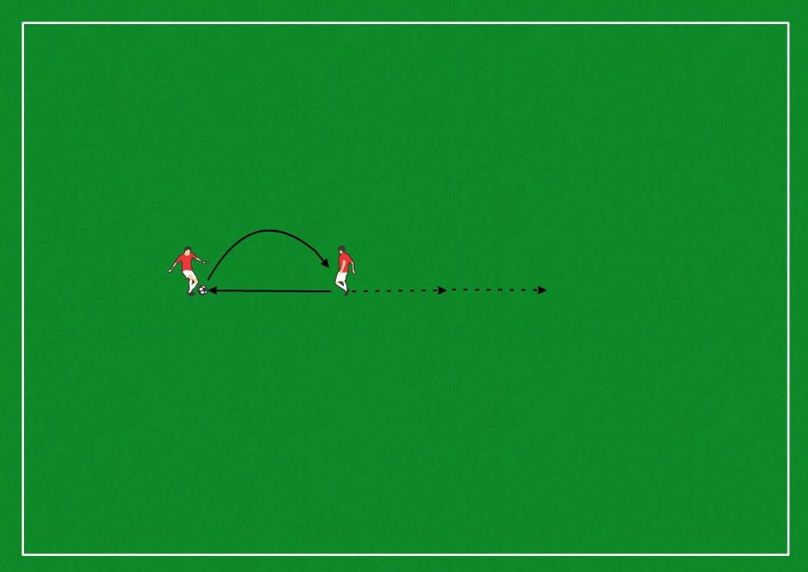 Palla indietro palla avanti