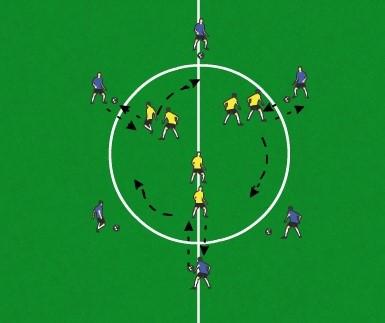 Controllo di palla