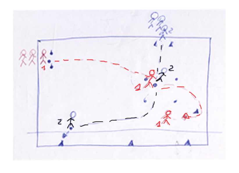 Controllo palla in velocità