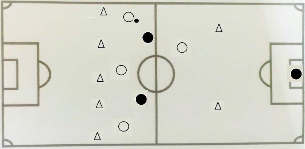 sistema di gioco 4 - 0