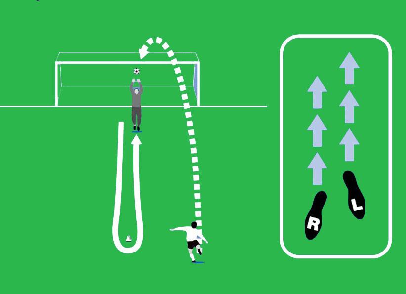 Attenzione alle palle alte