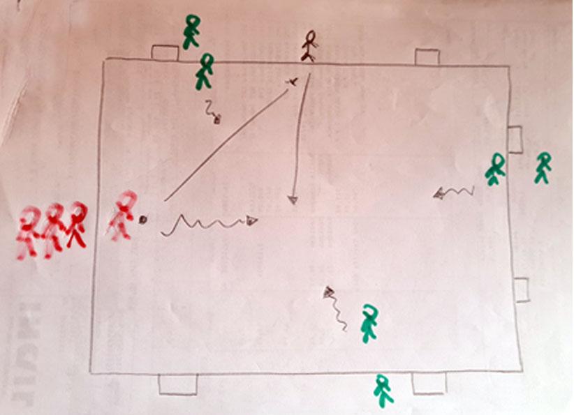 Voltarsi e segnare goal