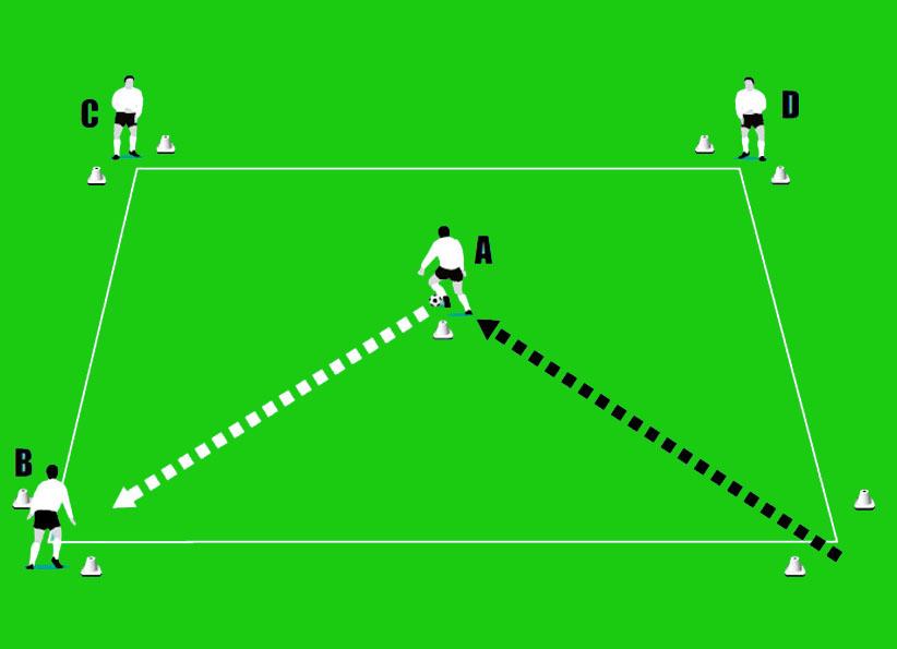 Passaggio no-look nel calcio